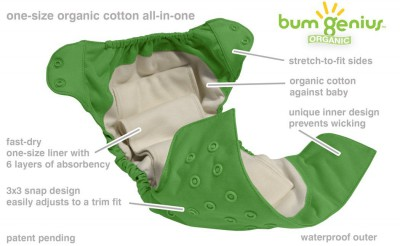 best organic cloth diapers