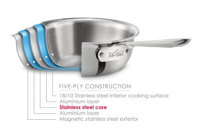 the best top quality stainless steel cookware